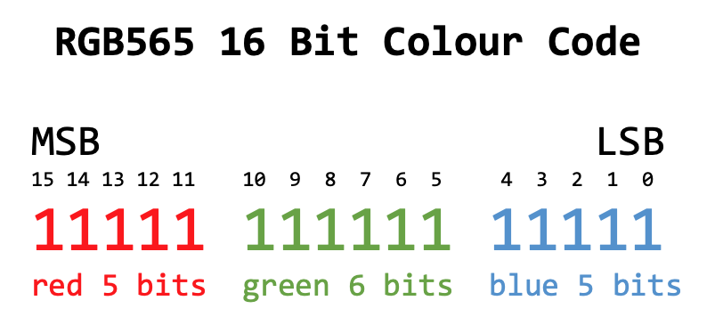 rgb565 colour code