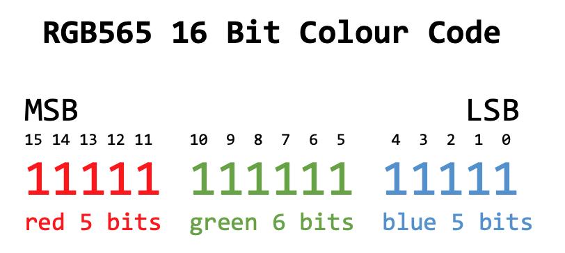rgb565 colour code