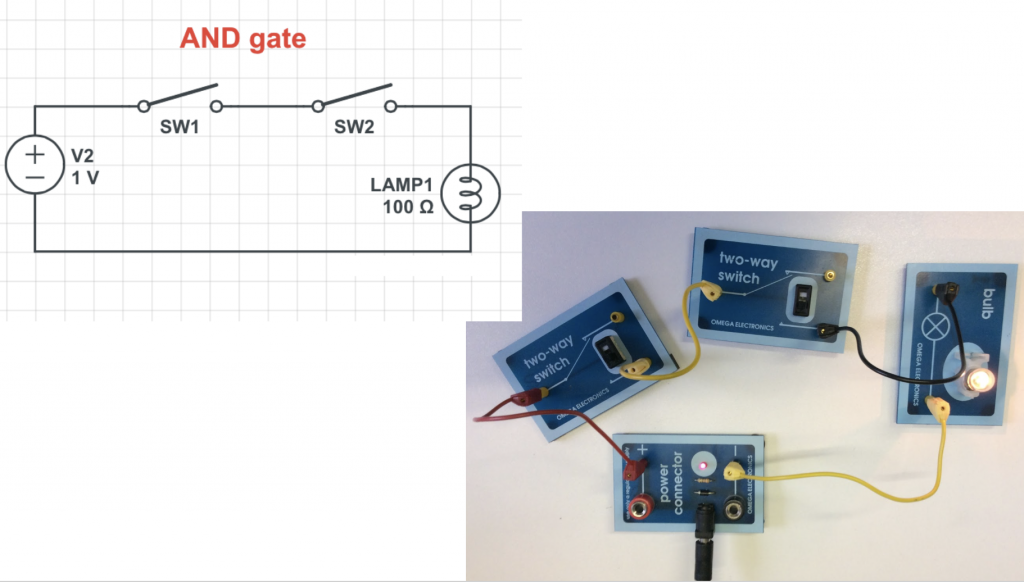 AND gate made of switches