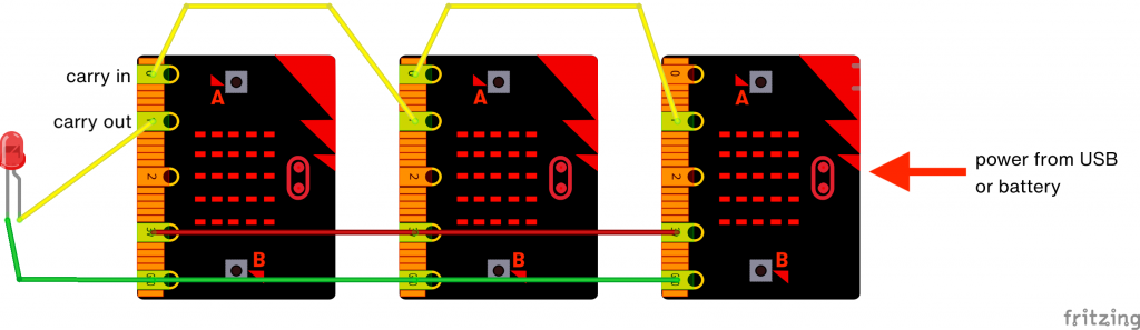 how to connect micro:bit full adders together