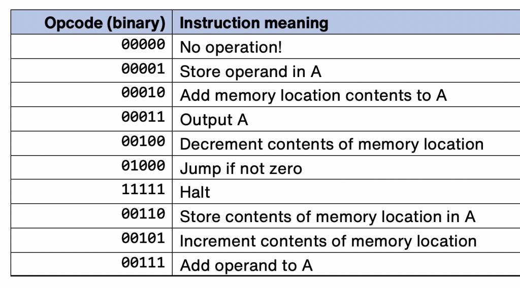 new instruction set
