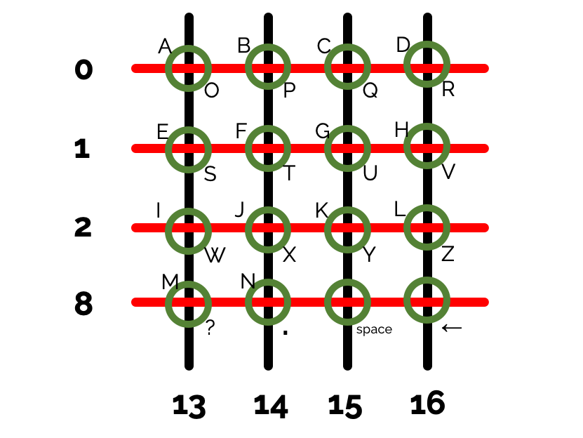 4x4 matrix wiring diagram