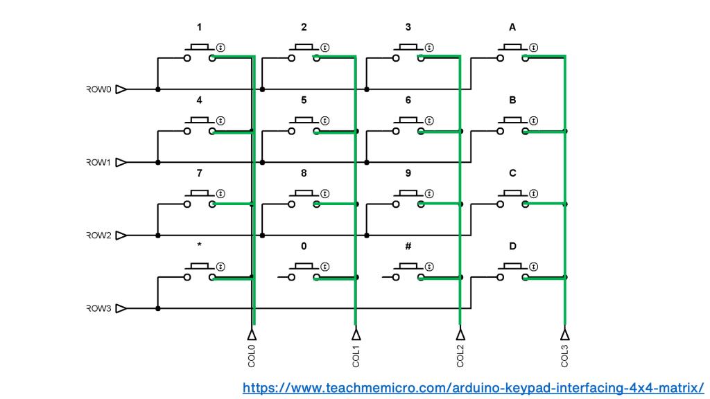 keyboard matrix wiring diagram columns